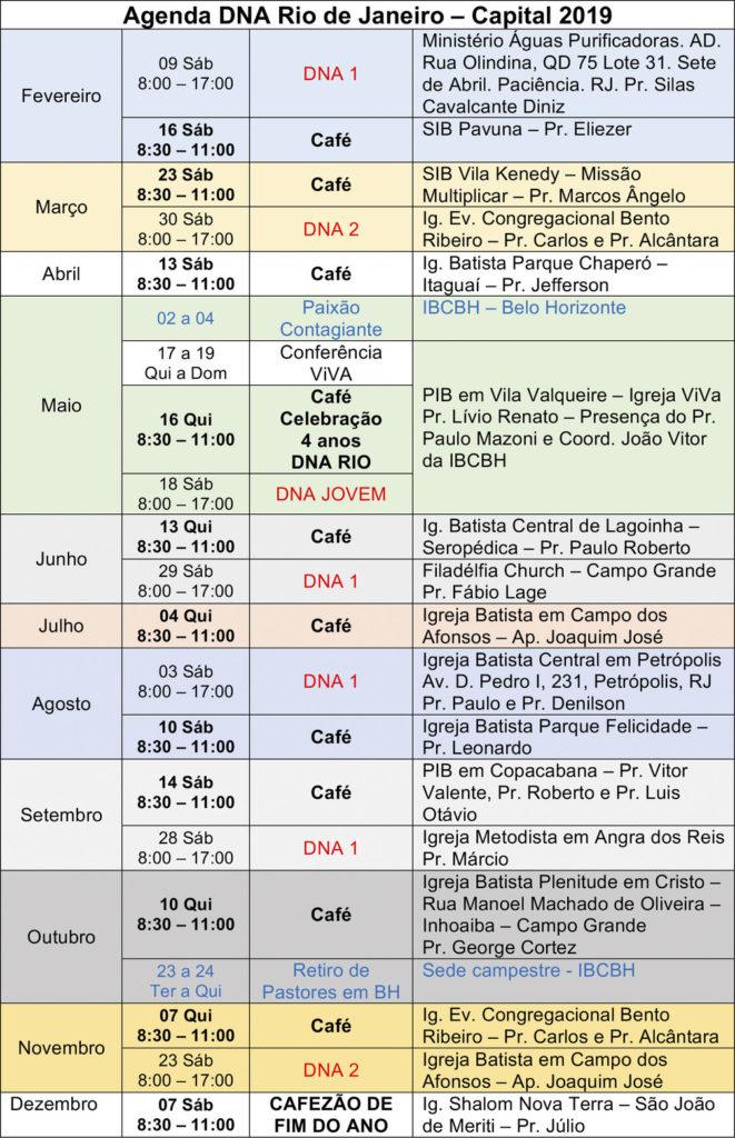 Agenda DNA Rio de Janeiro – Capital 2019