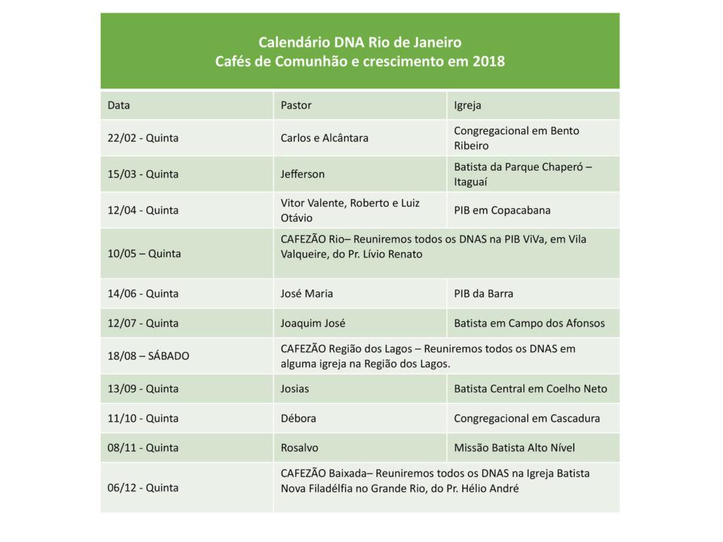 Agenda DNA Rio 2018